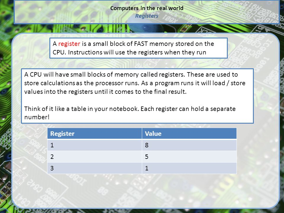 Computers in the real world Registers A register is a small block of FAST memory stored on the CPU. Instructions will use the registers when they run