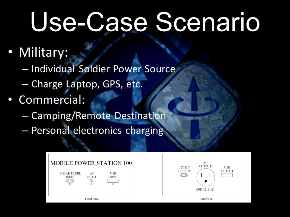 Use-Case Scenario Military: – Individual Soldier Power Source – Charge Laptop, GPS, etc.