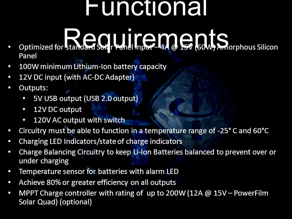 Functional Requirements Optimized for standard Solar Panel input – 4A @ 15V (60W) Amorphous Silicon Panel 100W minimum Lithium-Ion battery capacity 12V DC input (with AC-DC Adapter) Outputs: 5V USB output (USB 2.0 output) 12V DC output 120V AC output with switch Circuitry must be able to function in a temperature range of -25° C and 60°C Charging LED Indicators/state of charge indicators Charge Balancing Circuitry to keep Li-Ion Batteries balanced to prevent over or under charging Temperature sensor for batteries with alarm LED Achieve 80% or greater efficiency on all outputs MPPT Charge controller with rating of up to 200W (12A @ 15V – PowerFilm Solar Quad) (optional)