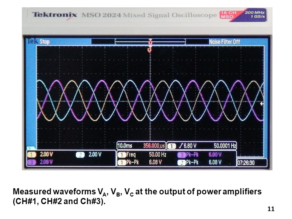 11 Measured waveforms V A, V B, V C at the output of power amplifiers (CH#1, CH#2 and Ch#3).