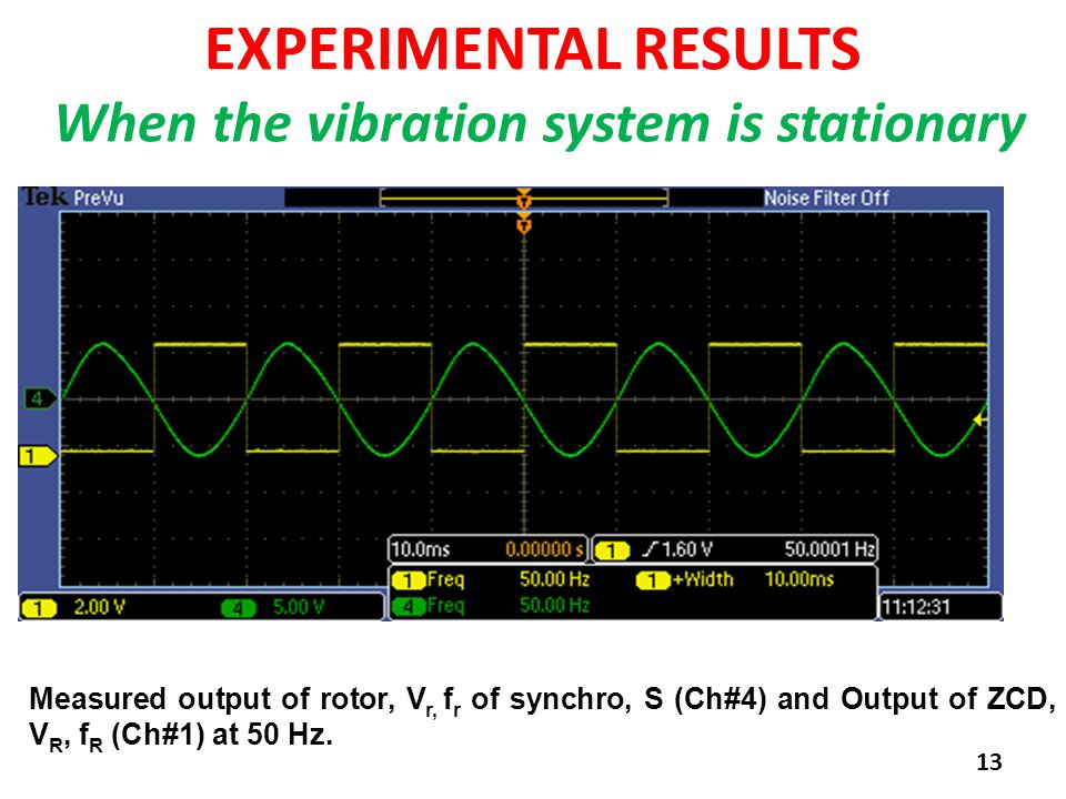 EXPERIMENTAL RESULTS When the vibration system is stationary 13 Measured output of rotor, V r, f r of synchro, S (Ch#4) and Output of ZCD, V R, f R (C