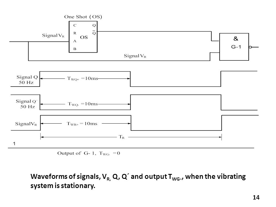 14 Waveforms of signals, V R, Q, Q´ and output T WG-, when the vibrating system is stationary.