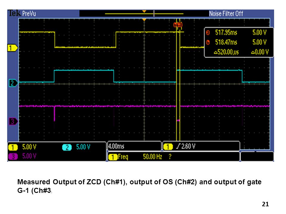 21 Measured Output of ZCD (Ch#1), output of OS (Ch#2) and output of gate G-1 (Ch#3 ).