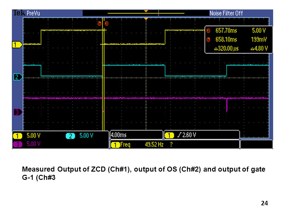 24 Measured Output of ZCD (Ch#1), output of OS (Ch#2) and output of gate G-1 (Ch#3