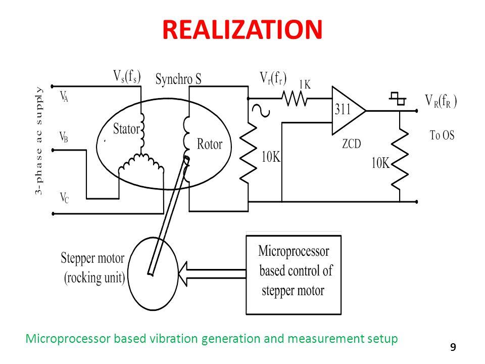 REALIZATION 9 Microprocessor based vibration generation and measurement setup