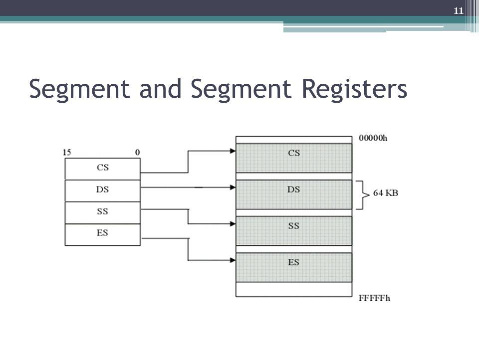 Segment and Segment Registers 11