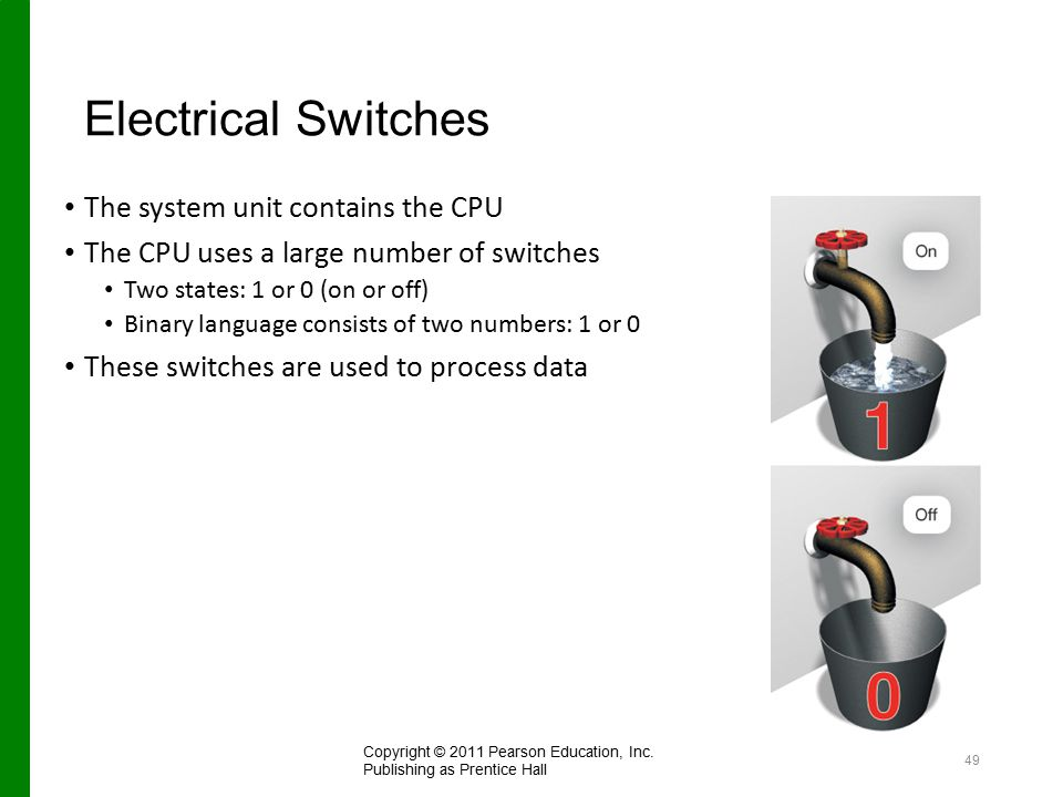 Electrical Switches The system unit contains the CPU The CPU uses a large number of switches Two states: 1 or 0 (on or off) Binary language consists o