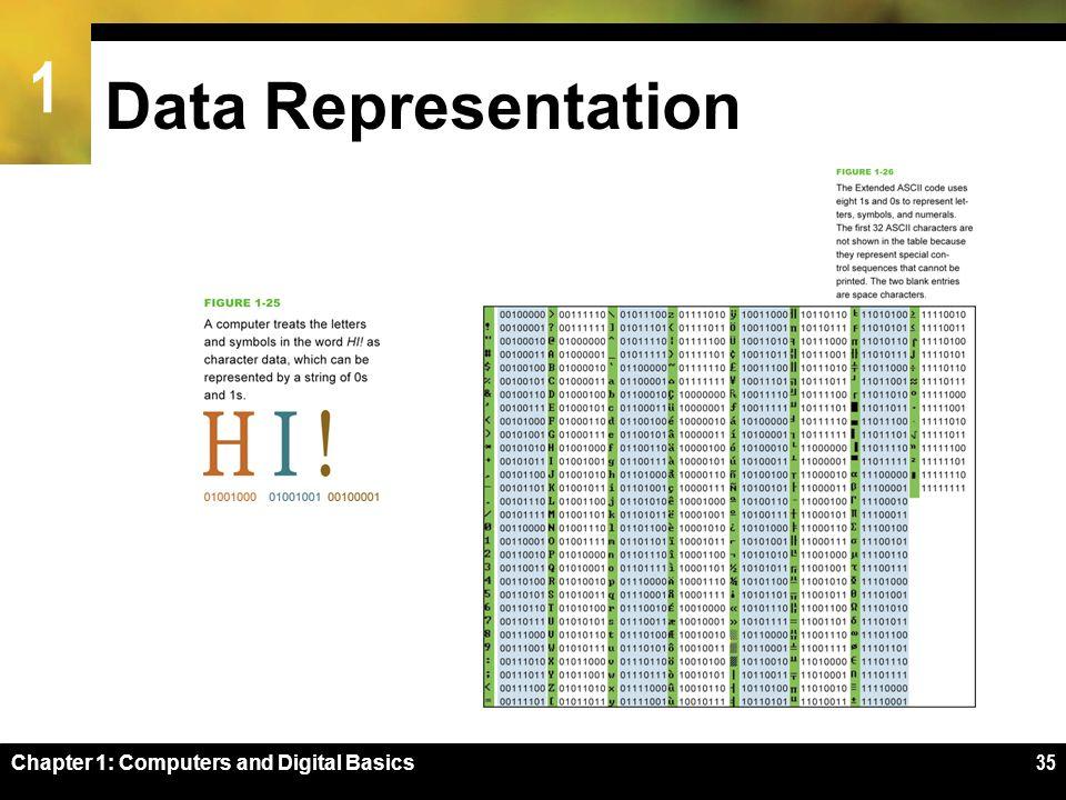 1 Chapter 1: Computers and Digital Basics35 Data Representation