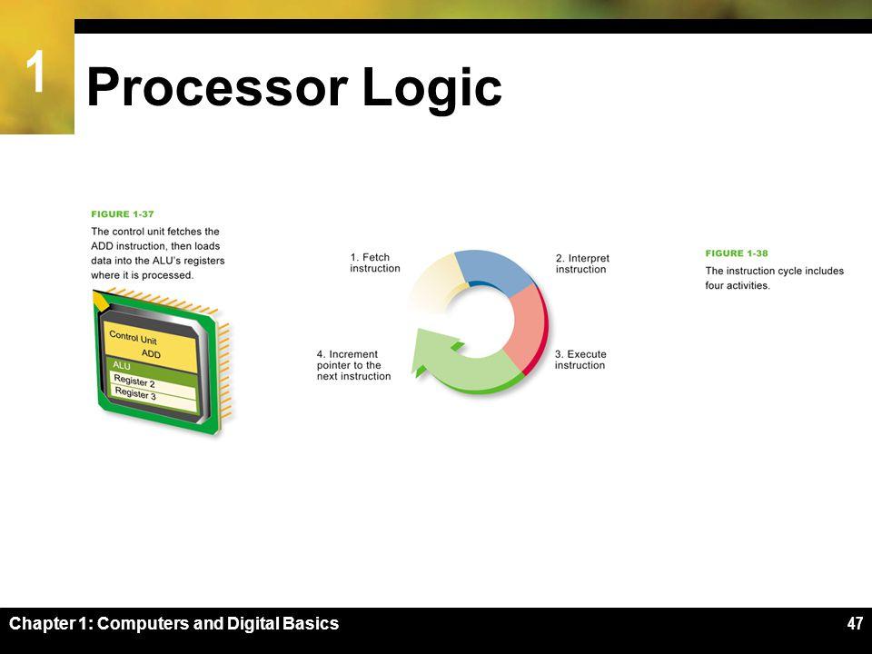 1 Chapter 1: Computers and Digital Basics47 Processor Logic