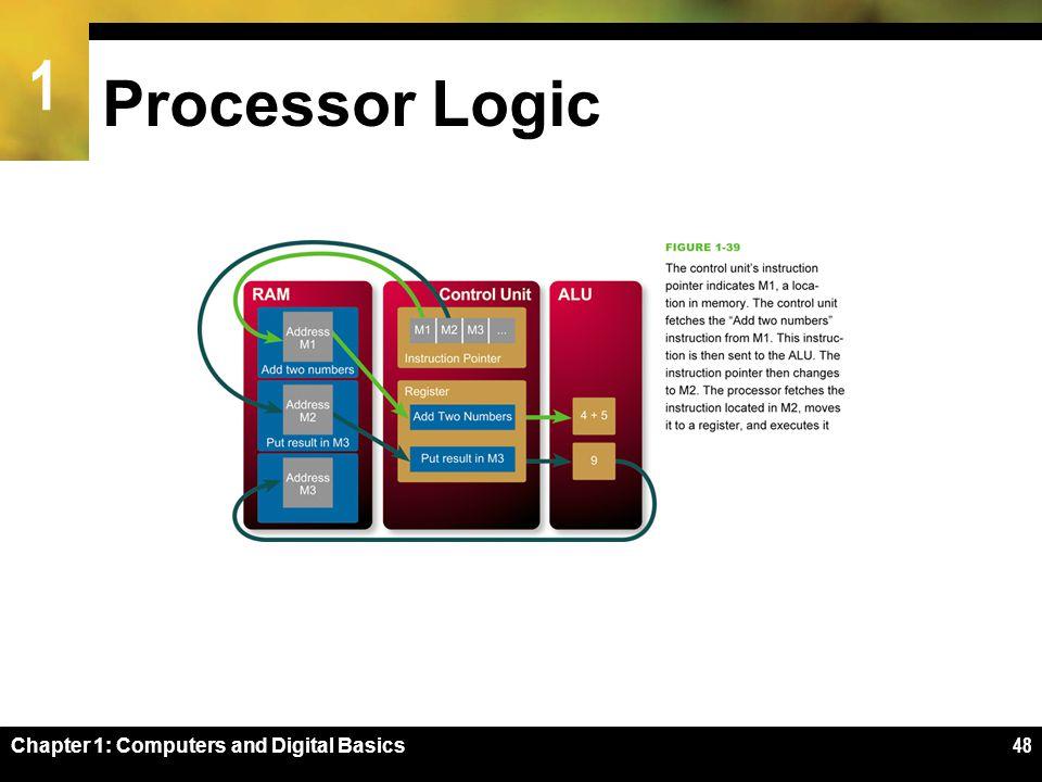 1 Chapter 1: Computers and Digital Basics48 Processor Logic