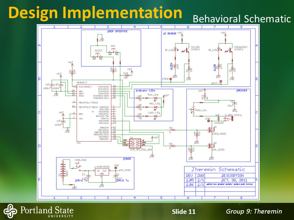 Group 9: Theremin Slide 11 Design Implementation Behavioral Schematic