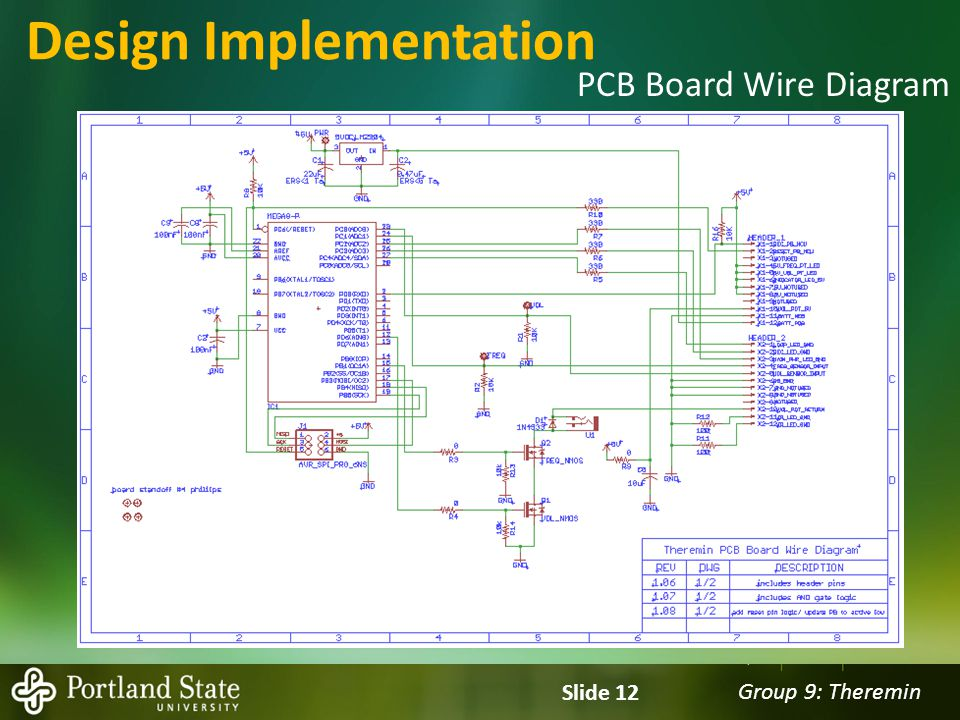 Group 9: Theremin Slide 12 Design Implementation PCB Board Wire Diagram