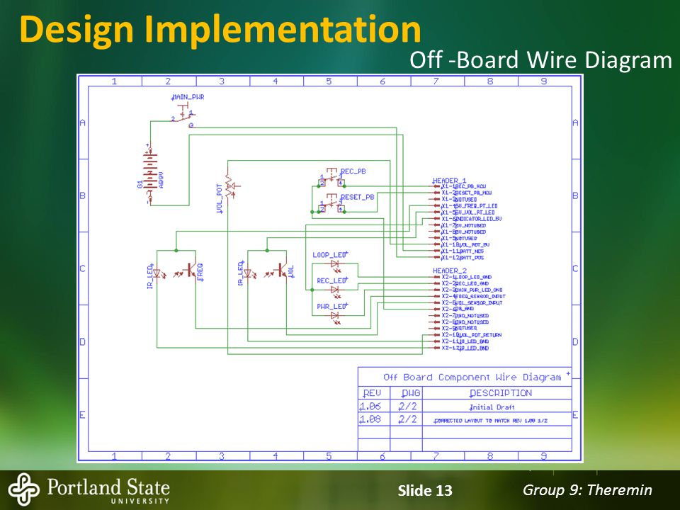 Group 9: Theremin Slide 13 Design Implementation Off -Board Wire Diagram