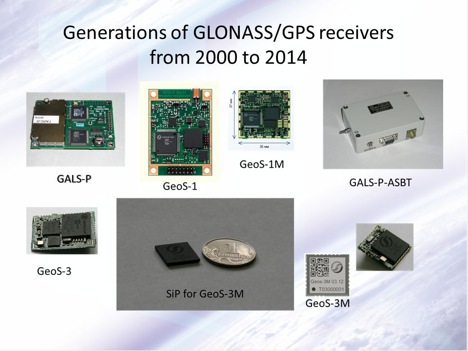 Generations of GLONASS/GPS receivers from 2000 to 2014