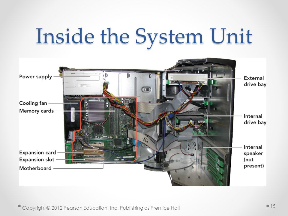 Inside the System Unit Copyright © 2012 Pearson Education, Inc. Publishing as Prentice Hall 15