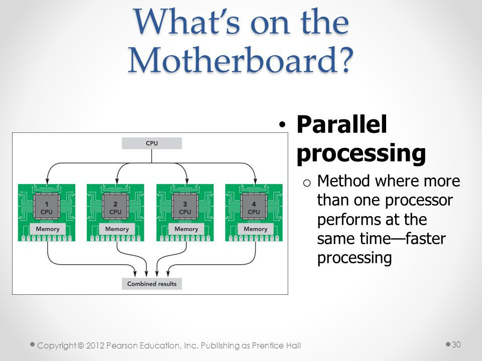 What's on the Motherboard.