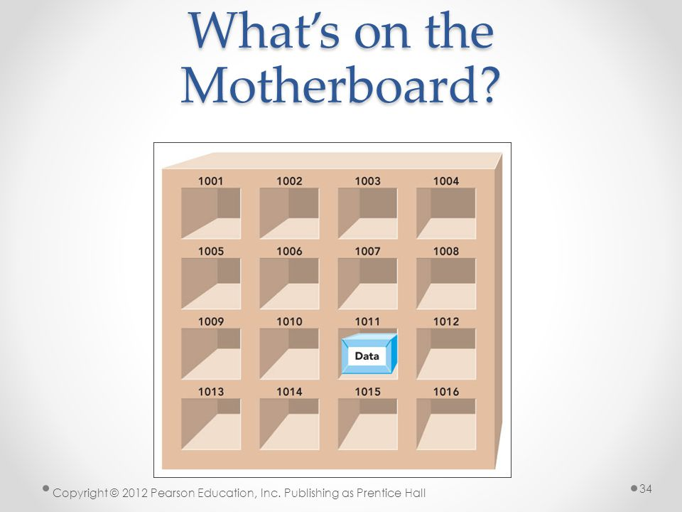 What's on the Motherboard Copyright © 2012 Pearson Education, Inc. Publishing as Prentice Hall 34