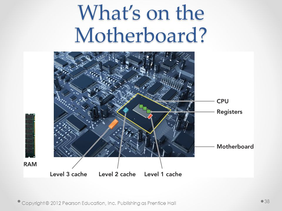 What's on the Motherboard Copyright © 2012 Pearson Education, Inc. Publishing as Prentice Hall 38