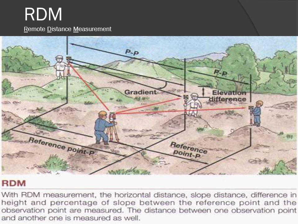 RDM Remote Distance Measurement