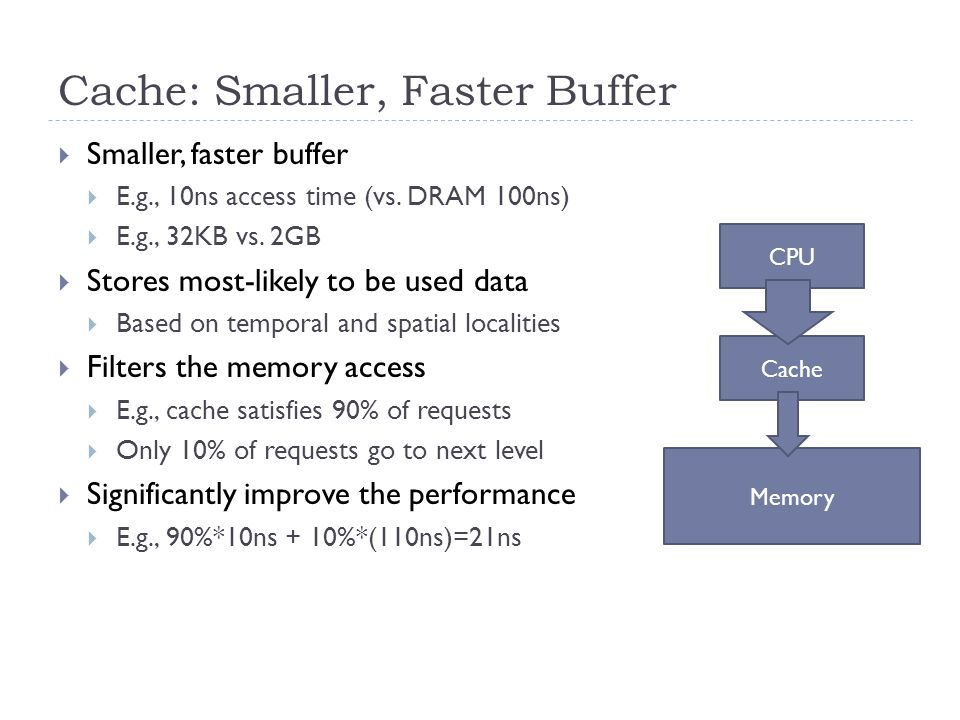 Cache: Smaller, Faster Buffer  Smaller, faster buffer  E.g., 10ns access time (vs. DRAM 100ns)  E.g., 32KB vs. 2GB  Stores most-likely to be used
