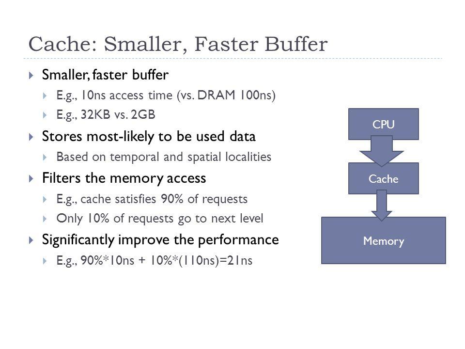 Cache: Smaller, Faster Buffer  Smaller, faster buffer  E.g., 10ns access time (vs.
