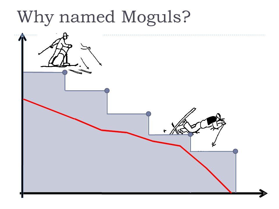 Why named Moguls?