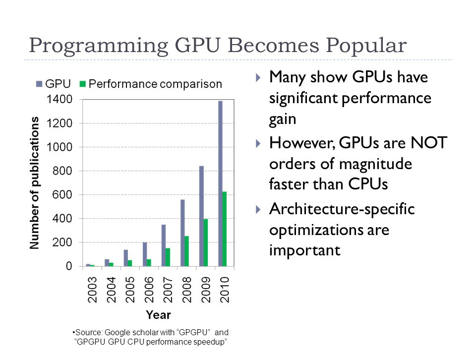 Programming GPU Becomes Popular  Many show GPUs have significant performance gain  However, GPUs are NOT orders of magnitude faster than CPUs  Architecture-specific optimizations are important Source: Google scholar with GPGPU and GPGPU GPU CPU performance speedup
