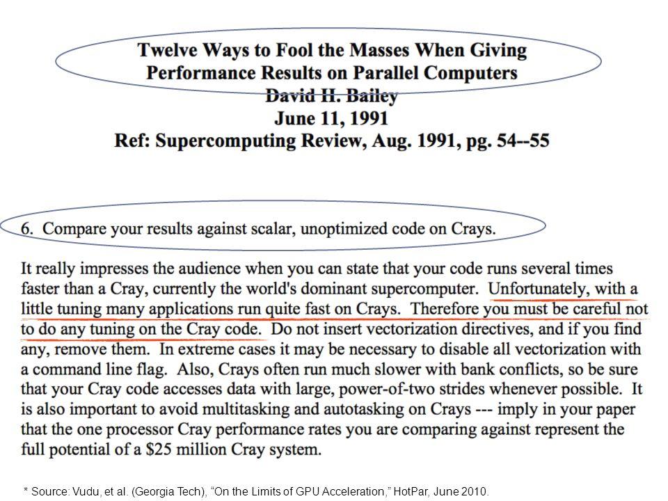 "49 * Source: Vudu, et al. (Georgia Tech), ""On the Limits of GPU Acceleration,"" HotPar, June 2010."