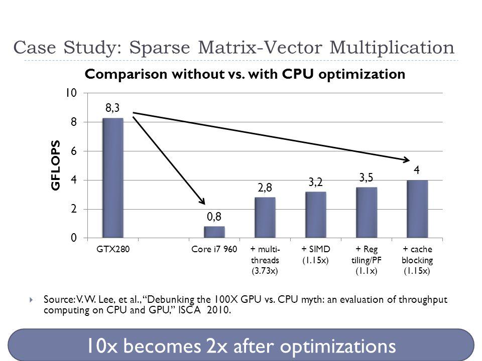 "Case Study: Sparse Matrix-Vector Multiplication  Source: V. W. Lee, et al., ""Debunking the 100X GPU vs. CPU myth: an evaluation of throughput computi"