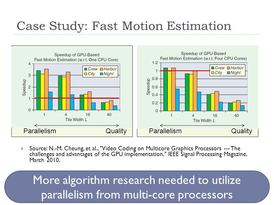 Case Study: Fast Motion Estimation  Source: N.-M. Cheung, et al.,