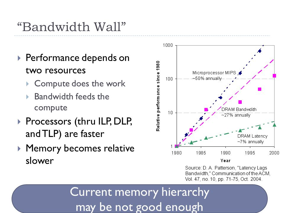 """""""Bandwidth Wall""""  Performance depends on two resources  Compute does the work  Bandwidth feeds the compute  Processors (thru ILP, DLP, and TLP) ar"""