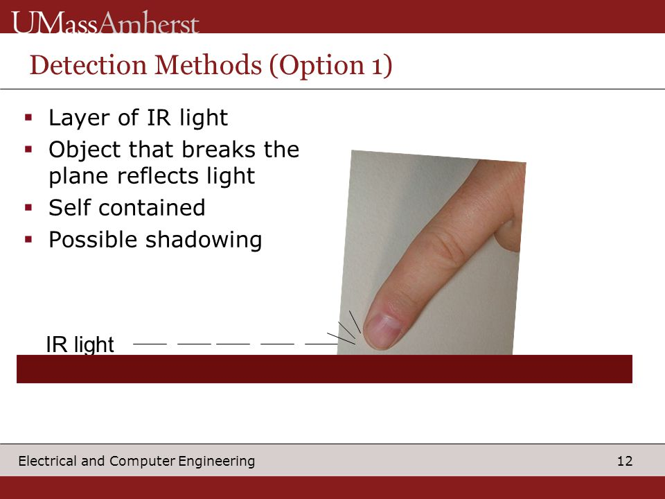 12 Electrical and Computer Engineering Detection Methods (Option 1)  Layer of IR light  Object that breaks the plane reflects light  Self contained