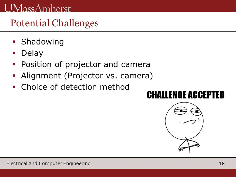 18 Electrical and Computer Engineering Potential Challenges  Shadowing  Delay  Position of projector and camera  Alignment (Projector vs. camera)