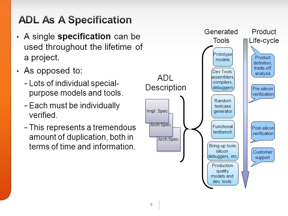 6 ADL is a declarative language for describing the resources contained within a microprocessor core.