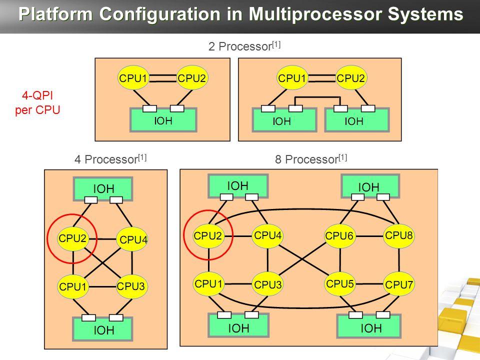 Platform Configuration in Multiprocessor Systems 2 Processor [1] 4 Processor [1] 8 Processor [1] 4-QPI per CPU