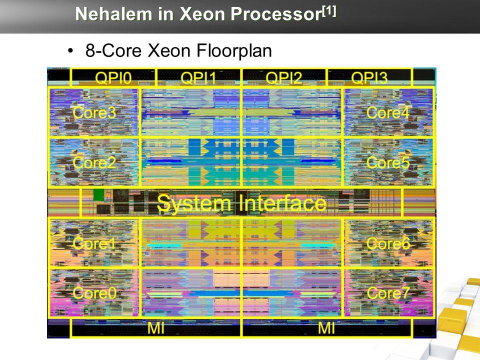Nehalem in Xeon Processor [1] 8-Core Xeon Floorplan