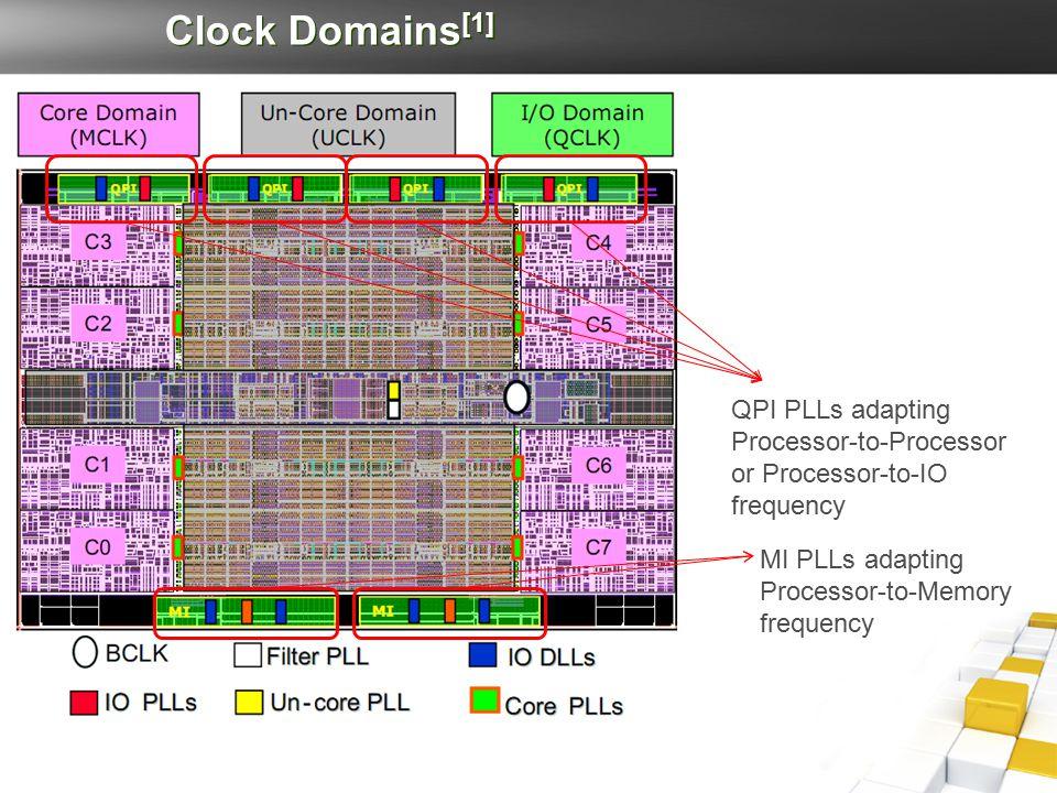 Clock Domains [1] QPI PLLs adapting Processor-to-Processor or Processor-to-IO frequency MI PLLs adapting Processor-to-Memory frequency