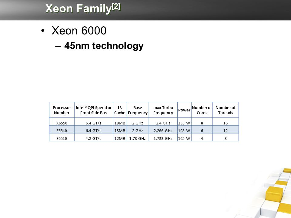 Xeon Family [2] Xeon 6000 –45nm technology Processor Number Intel® QPI Speed or Front Side Bus L3 Cache Base Frequency max Turbo Frequency Power Number of Cores Number of Threads X65506.4 GT/s18MB2 GHz2.4 GHz130 W816 E65406.4 GT/s18MB2 GHz2.266 GHz105 W612 E65104.8 GT/s12MB1.73 GHz1.733 GHz105 W48