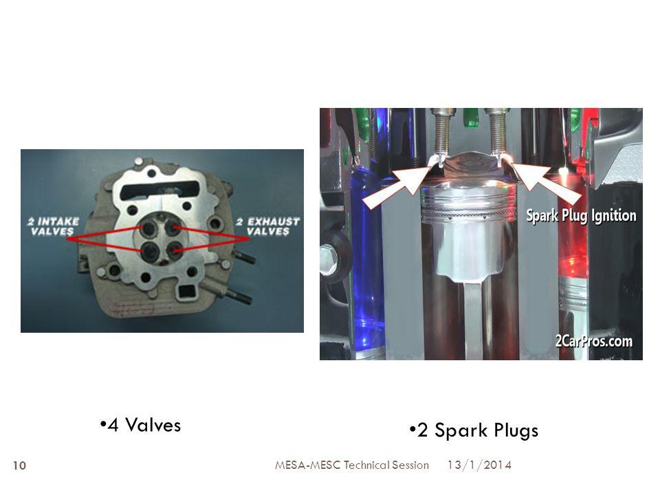 4 Valves 2 Spark Plugs 13/1/2014 10 MESA-MESC Technical Session