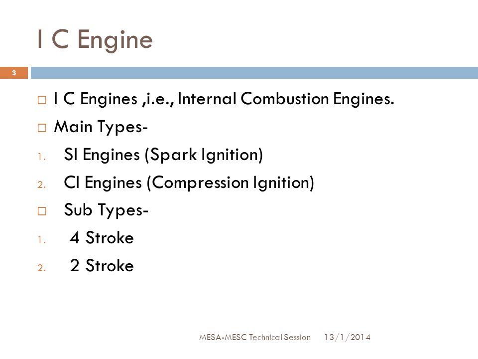 4 Stroke SI Engines 13/1/2014 4 MESA-MESC Technical Session