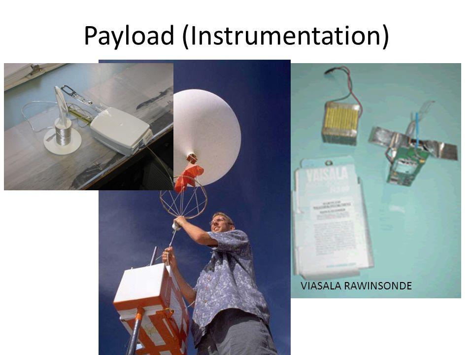 Payload (Instrumentation) VIASALA RAWINSONDE