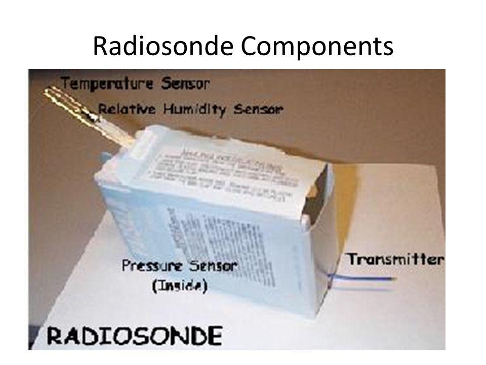 Radiosonde Components