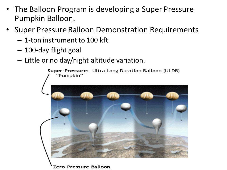 The Balloon Program is developing a Super Pressure Pumpkin Balloon.