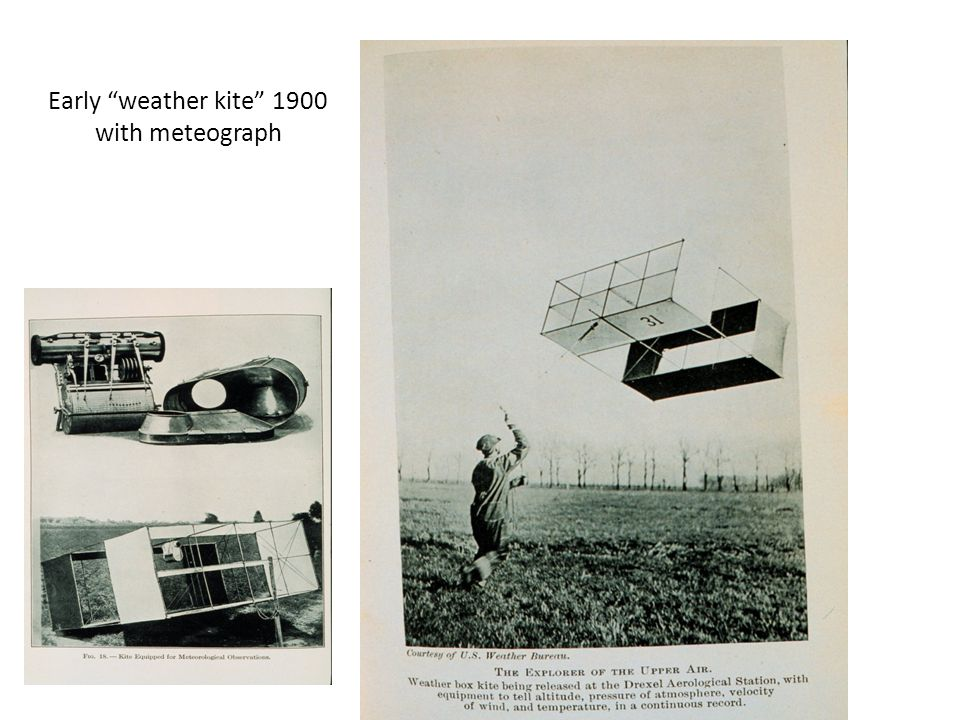 Early weather kite 1900 with meteograph