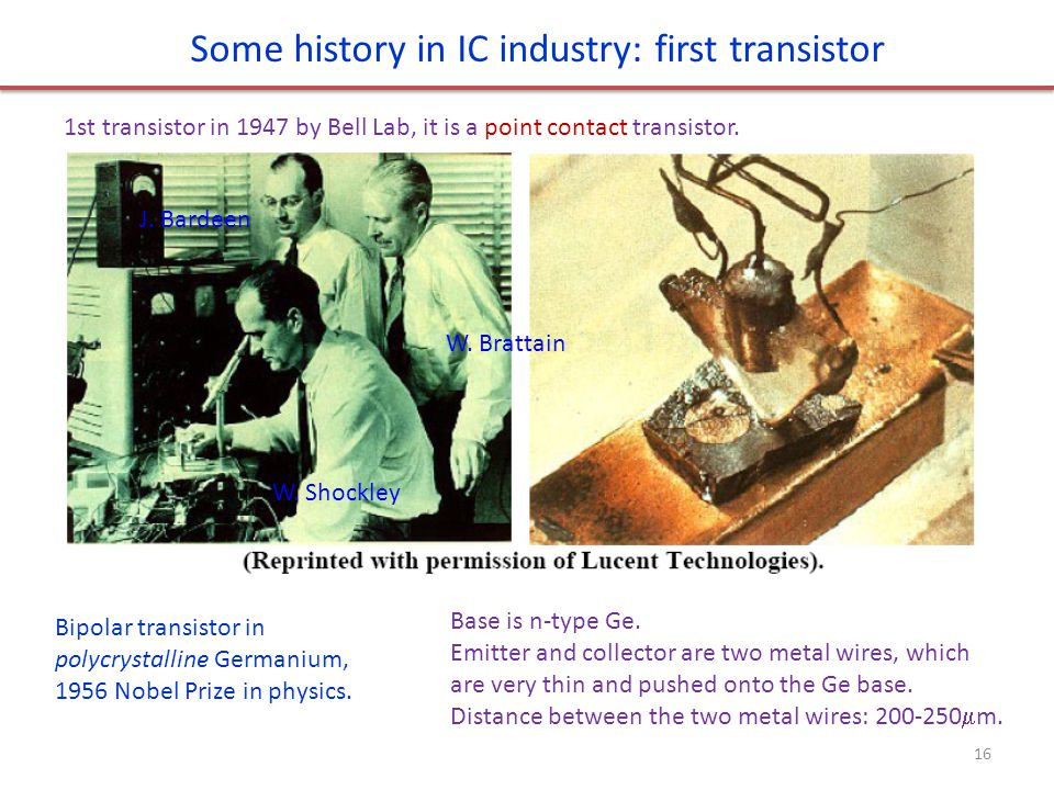 W. Shockley J. Bardeen W. Brattain 1st transistor in 1947 by Bell Lab, it is a point contact transistor. Some history in IC industry: first transistor