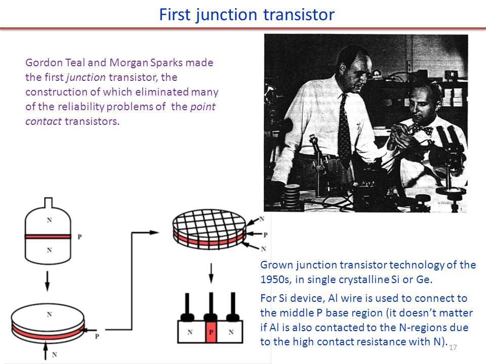 First junction transistor Gordon Teal and Morgan Sparks made the first junction transistor, the construction of which eliminated many of the reliabili