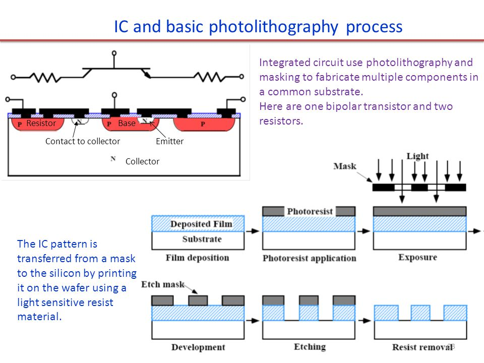 IC and basic photolithography process The IC pattern is transferred from a mask to the silicon by printing it on the wafer using a light sensitive res