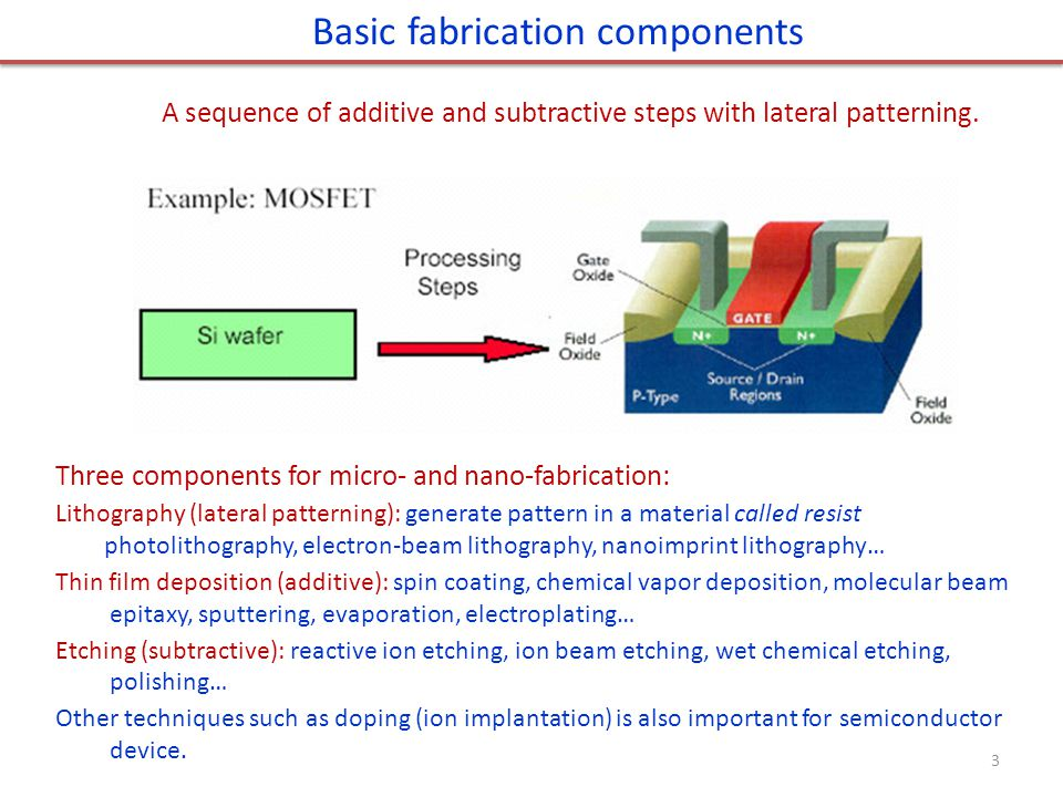 One fabrication example substrate Metal nanostructures 1.