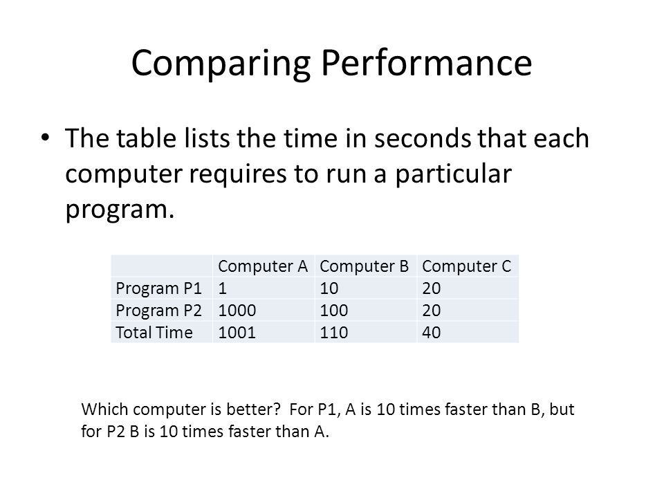 Comparing Performance The table lists the time in seconds that each computer requires to run a particular program.