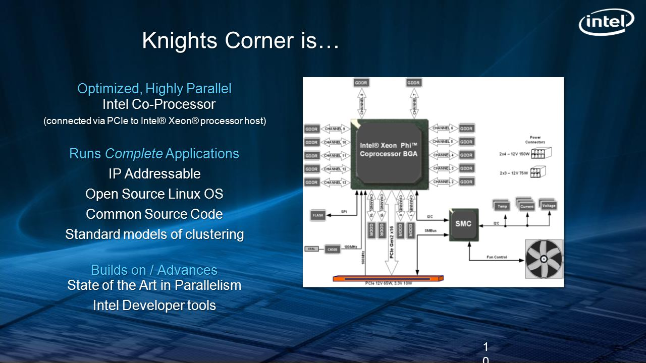 Knights Corner is… Optimized, Highly Parallel Intel Co-Processor (connected via PCIe to Intel® Xeon® processor host) Runs Complete Applications IP Add